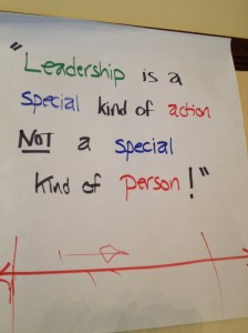 can leadership be taught Essays - largest database of quality sample essays and research papers on can leadership be taught.